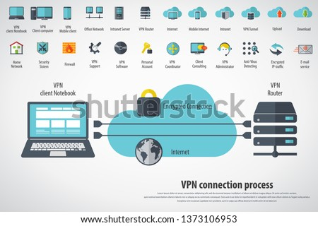 how to connect laptop to private network