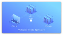 VPN. Virtual Private Network isometric concept. VPN secure connection