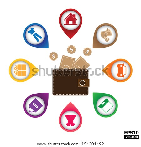 Wallet With E-Commerce Signs Around For Internet and Online Shopping Concept Isolate on White Background.-eps10 vector - stock vector