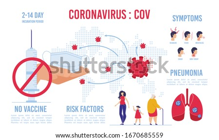 Warning Infographic due to Covid19 Viral Shedding. World Epidemic Situation because of Virus Transmitting. Facial Mask Offer as Way for Protection. No Vaccine. Coronavirus Cause Symptom Complication