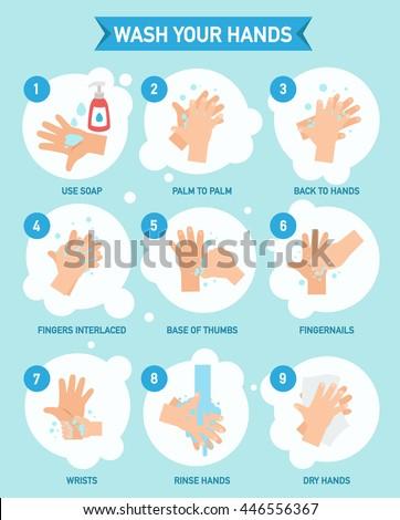 washing hands properly
