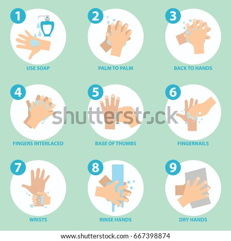 Washing hands properly infographic,vector illustration set icons