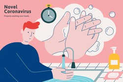 Washing your hands properly all the times, flat style COVID-19 illustration
