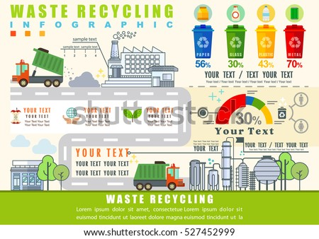 Shutterstock Waste segregation and recycling infographics with elements,  illustrator Vector