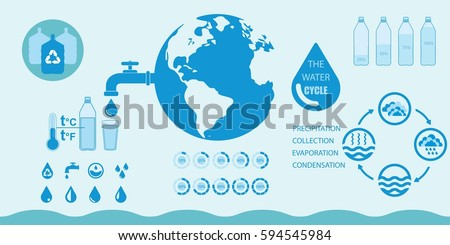 Water cycle diagram download free vector art stock graphics images water and watering infographic presentation design with graphics map of earth water resources and vector schematic representation of the water cycle ccuart Gallery
