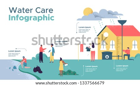 Water care infographic template about safe clean waters help. Diverse people in eco friendly social community doing sustainable activities for Earth care awareness campaign or education project.