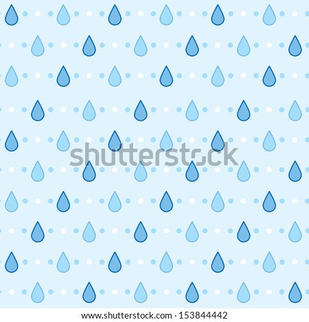 water drop pattern