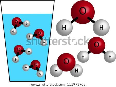 Water H2O