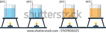 water in one beaker and alcohol in the other and heated by heaters Stok fotoğraf ©