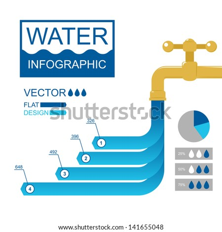 Water infographic. Vector illustration