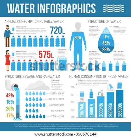 water infographics set with