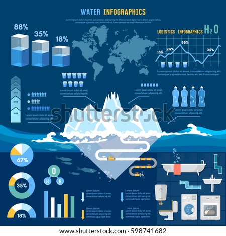 water infographics total water