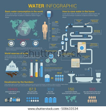 water or h2o infographic with