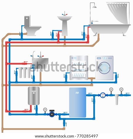 water supply and sewerage system in the house