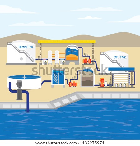 water treatment plant with reverse osmosis and remove ion water process