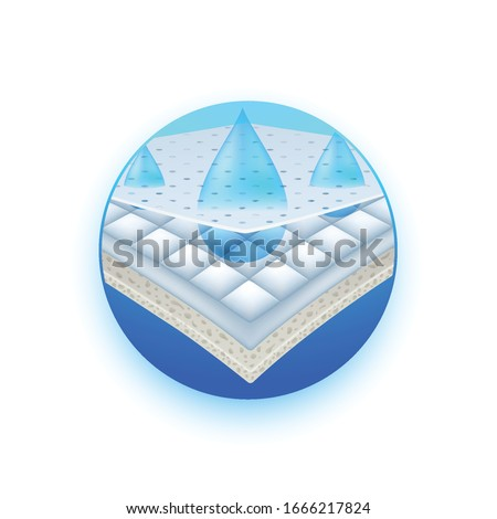 Waterproof layer moisture fixing material. Drops water seep through the upper absorbent pad, penetrating the lower parts. Foto stock ©