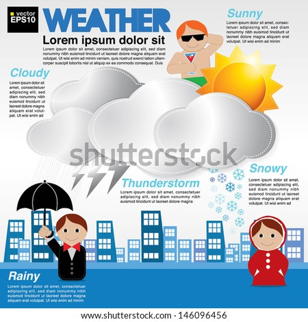 Weather conceptual illustration vector.EPS10