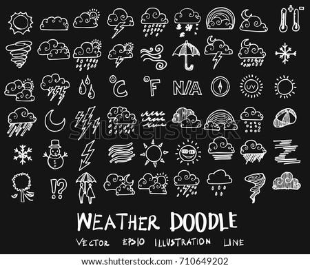 Weather doodles sketch vector ink on chalkboard