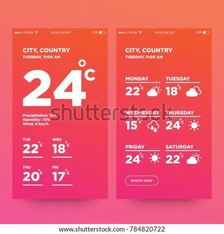 Weather Forecast App Ux Ui Design