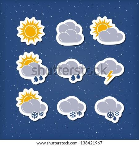 Weather forecast icons