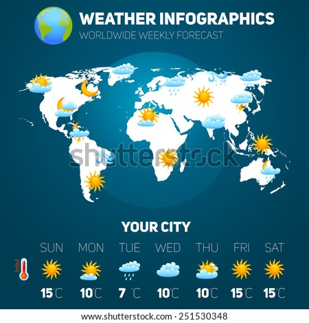 weather forecast infographic