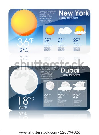 weather forecast interface eps10