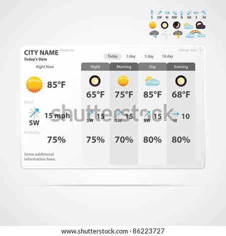 Weather forecast interface. Vector illustration.
