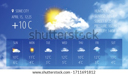 Weather forecast poster with temperature humidity and pressure realistic vector illustration
