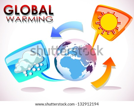 weather forecast with global warming