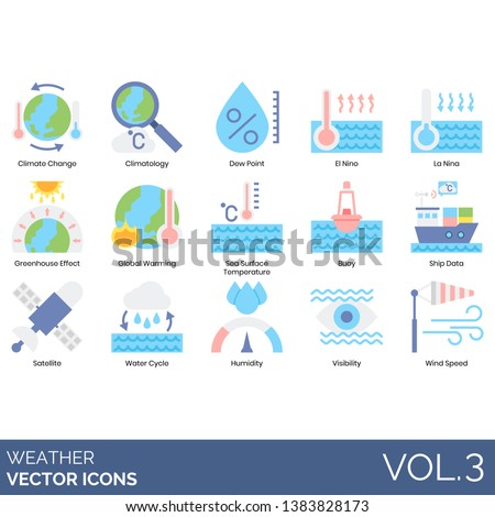 Weather icons including climate change, climatology, dew point, el nino, la nina, greenhouse effect, global warming, sea surface temperature, buoy, ship data, satellite, water cycle, humidity, wind. Foto stock ©