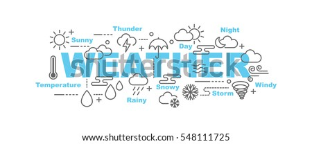 weather vector banner design concept, flat style with thin line art icons on white background