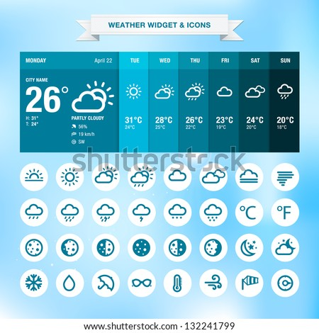free weather widgets terms