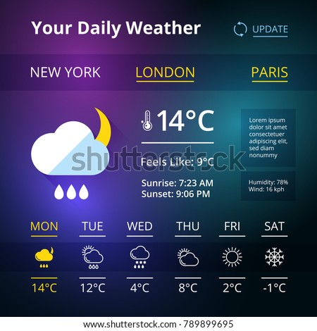 Weather widgets for web browsers or smartphones. Vector weather app interface widget, ui phone application illustration
