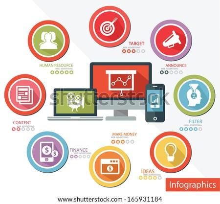 Web Advertising Responsive computer concept vector