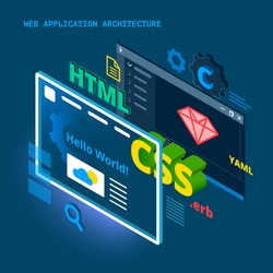 Web application architecture using programming on Ruby, HTML, CSS in computer screen