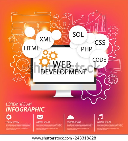 Web Development concept vector Illustration