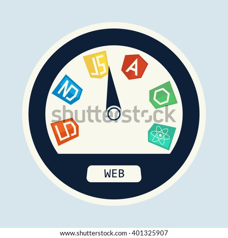 Web development in speedometer concept. Computer framework vector concept on web development and software for site building and design