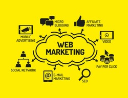 Web Marketing. Chart with keywords and icons on yellow background