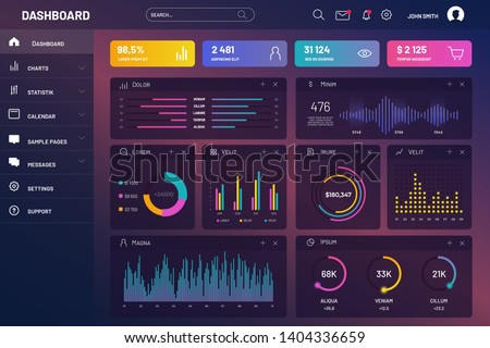 Web UI UX application data infographic. Flat dashboard with daily statistics graphs, UI elements, network management data screen with charts and diagrams. Vector user interface illustration