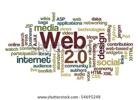 Web 2.0 - Word Cloud