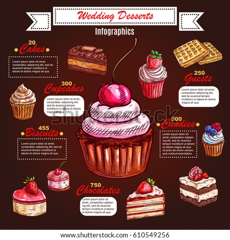 Wedding pastry desserts infographics. Chocolate cake, surrounded by cupcake, muffin, fruit mousse, berry pudding, candy, cookie, waffle and biscuit sketches with text layouts and ribbon banner.