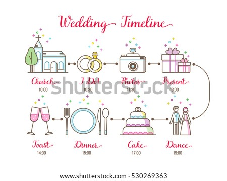 Wedding timeline infographic