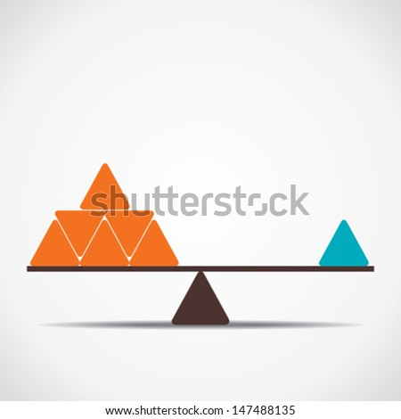 weighing concept vector