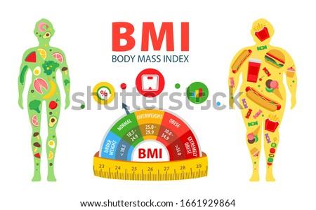 weight loss body mass index