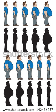 weight stages man shown going