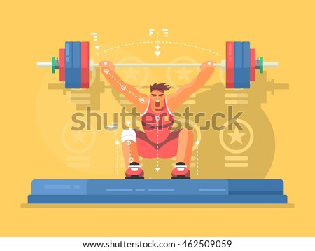 weightlifting competitions flat