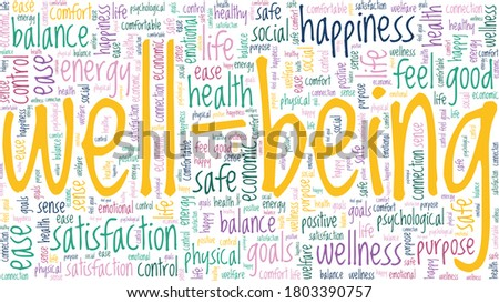 Well-being colorful vector illustration word cloud isolated on a white background. Zdjęcia stock ©