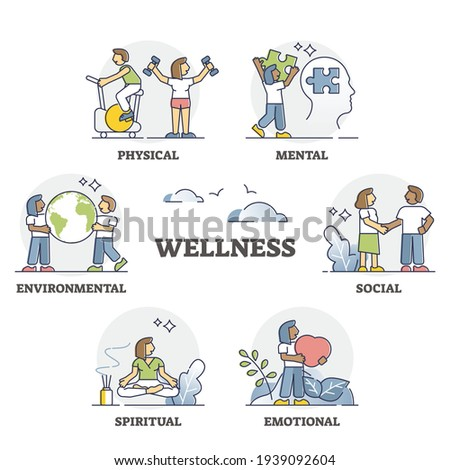 Wellness as mental, social, emotional, spiritual, environmental and physical harmony outline set. Body balance elements for happiness or wellbeing vector illustration. Educational life management list Stock foto ©