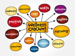 Wellness Coaching mind map, health concept for presentations and reports