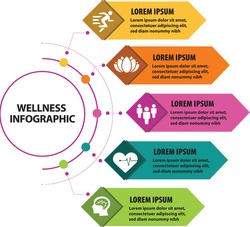Wellness infographic with five sections